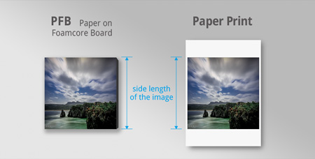 side length of pfb and paper print for ordering custom prints